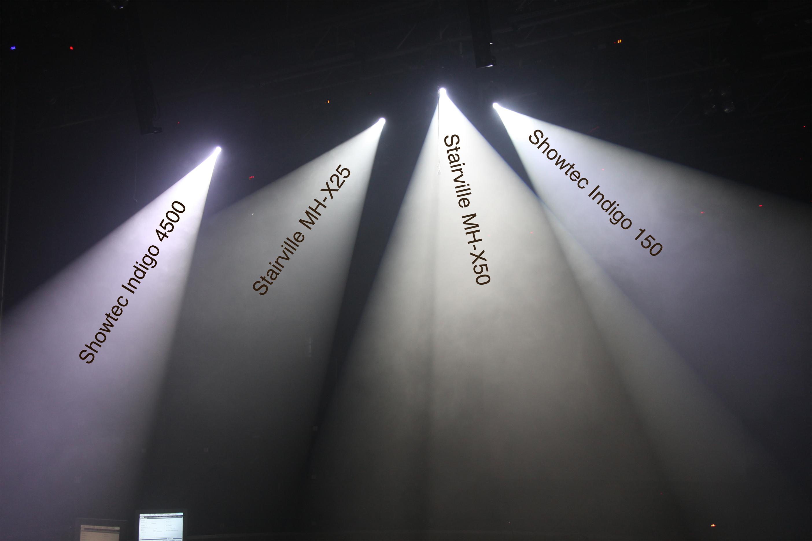 LED lys volume